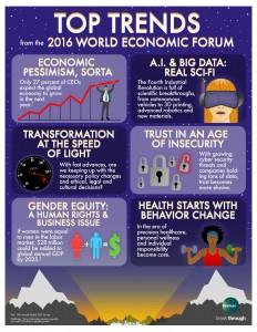 WEF-ketchum-infographic-2016