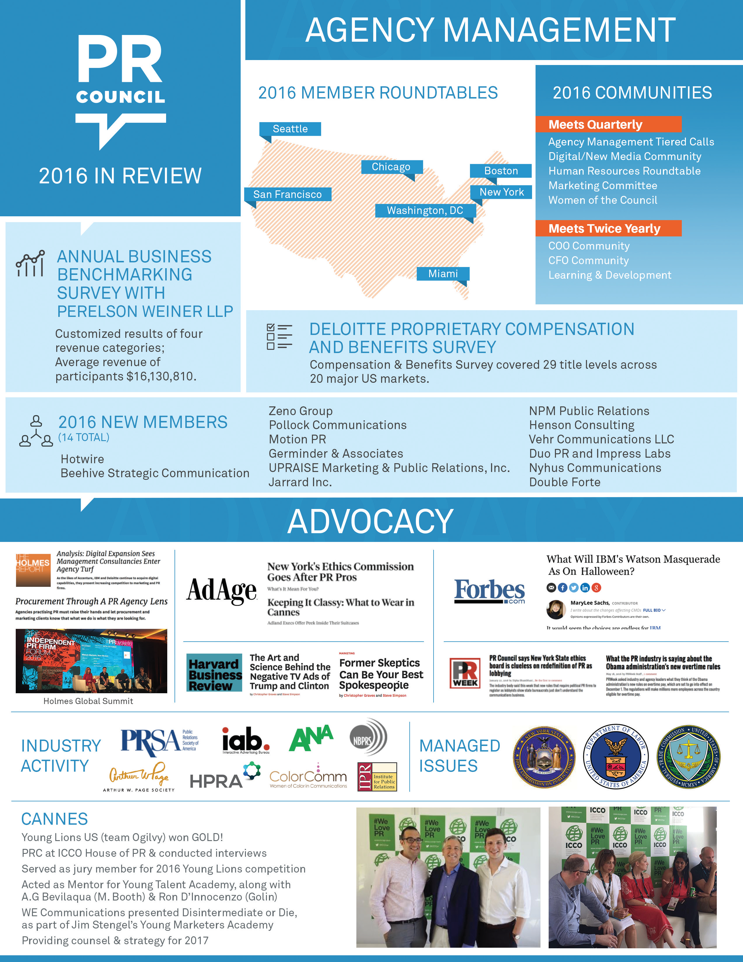 prc-2016-year-in-review_page_1